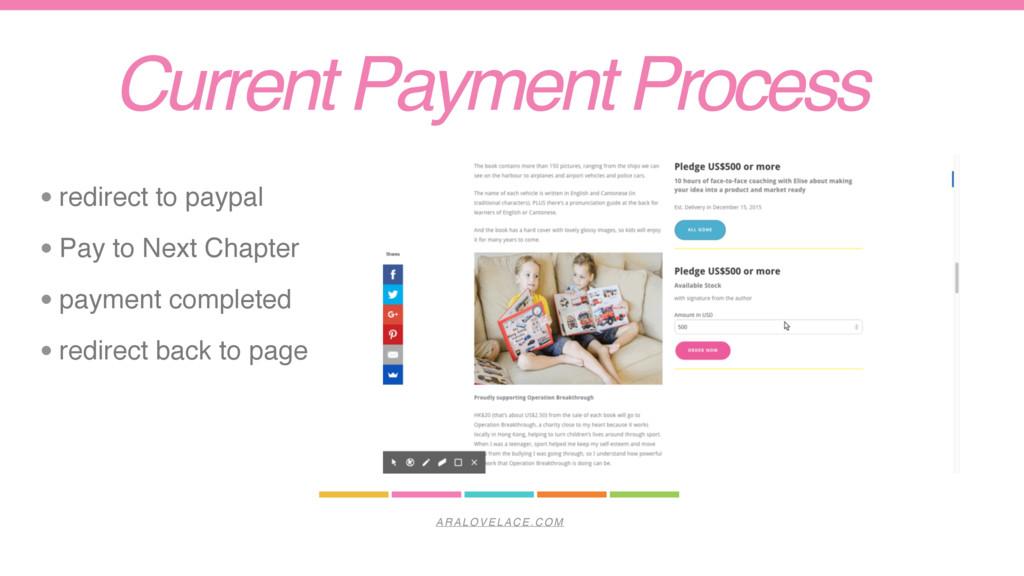 ARALOVELACE.COM Current Payment Process • redir...