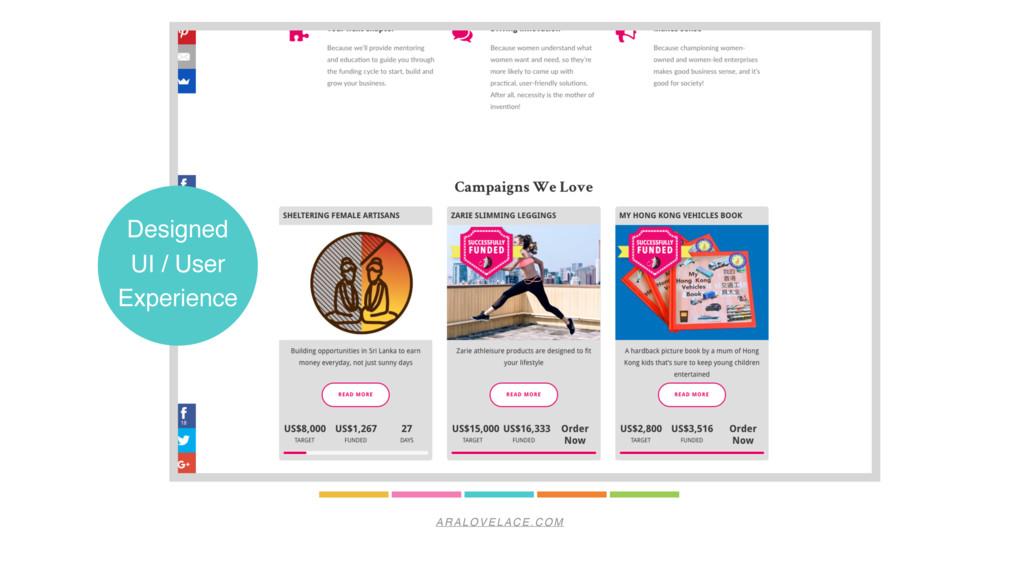 ARALOVELACE.COM Designed UI / User Experience