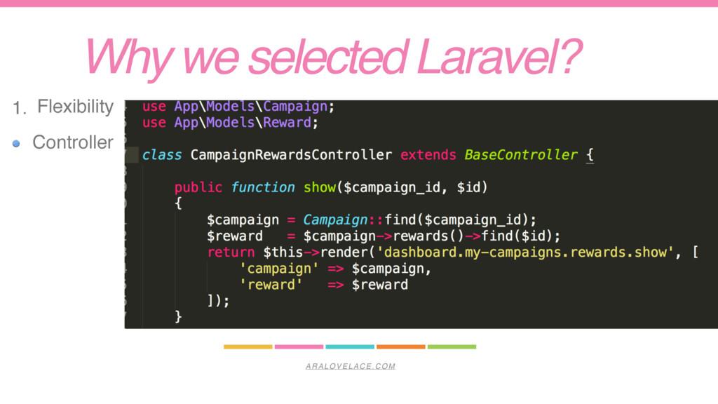 ARALOVELACE.COM Why we selected Laravel? 1. Fle...