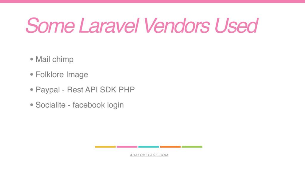ARALOVELACE.COM Some Laravel Vendors Used • Mai...
