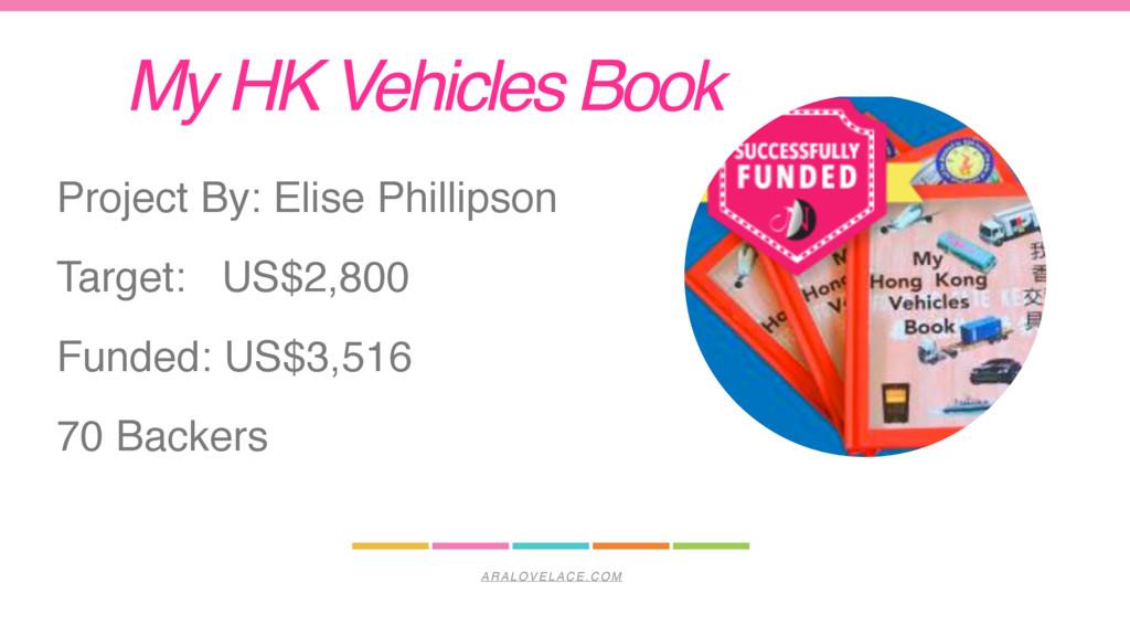 ARALOVELACE.COM My HK Vehicles Book Project By:...