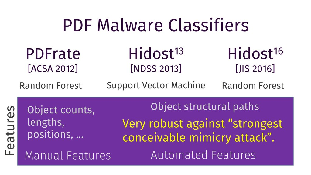 PDF Malware Classifiers Random Forest Random Fo...