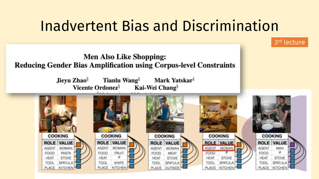 Inadvertent Bias and Discrimination 13 3rd lect...