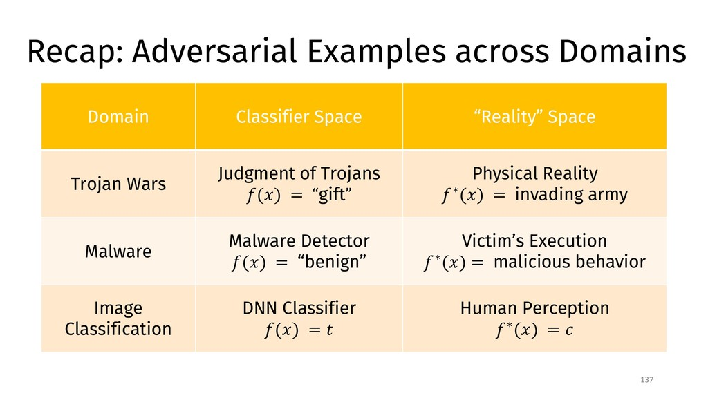 Recap: Adversarial Examples across Domains 137 ...