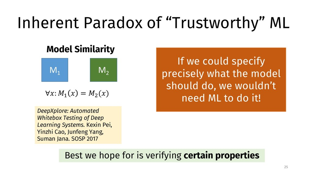 "Inherent Paradox of ""Trustworthy"" ML 25 If we c..."