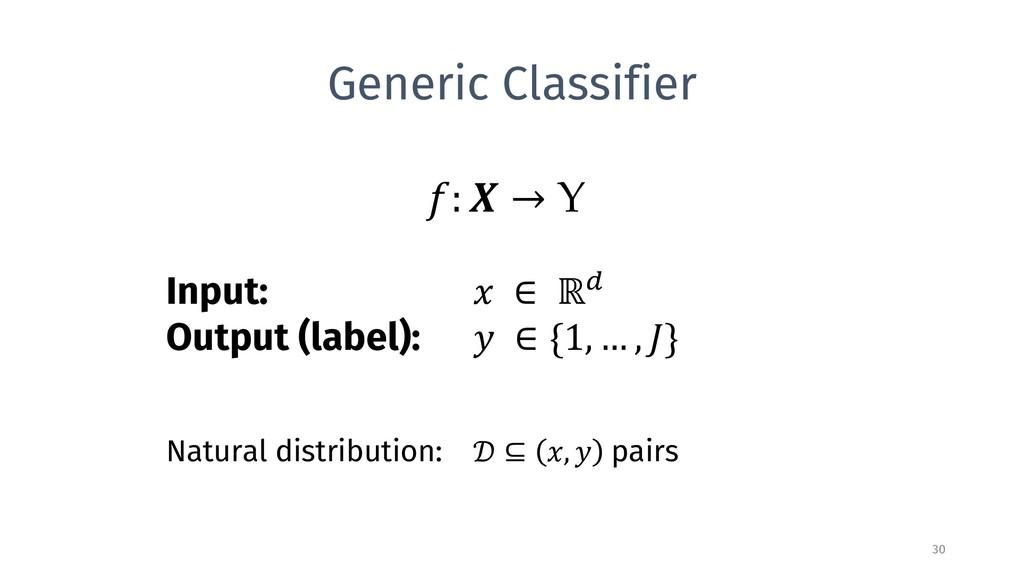 Generic Classifier 30 !: # → Y Input: % ∈ ℝ( Ou...