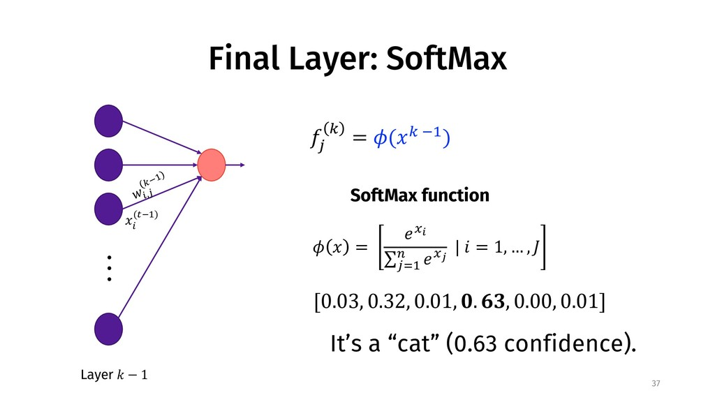 Final Layer: SoftMax 37 . . . Layer ! − 1 $%,' ...