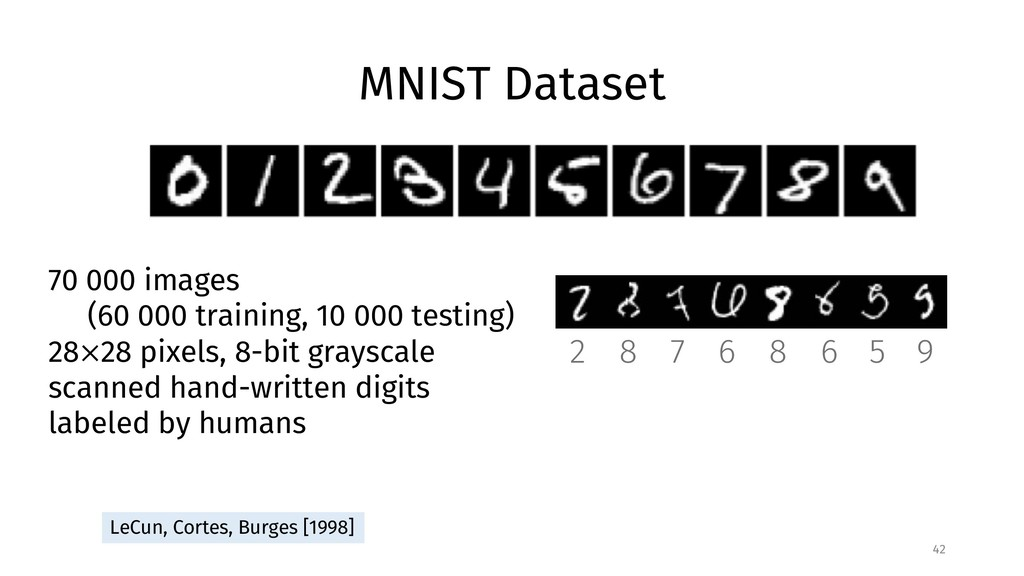 MNIST Dataset 42 2 8 7 6 8 6 5 9 70 000 images ...