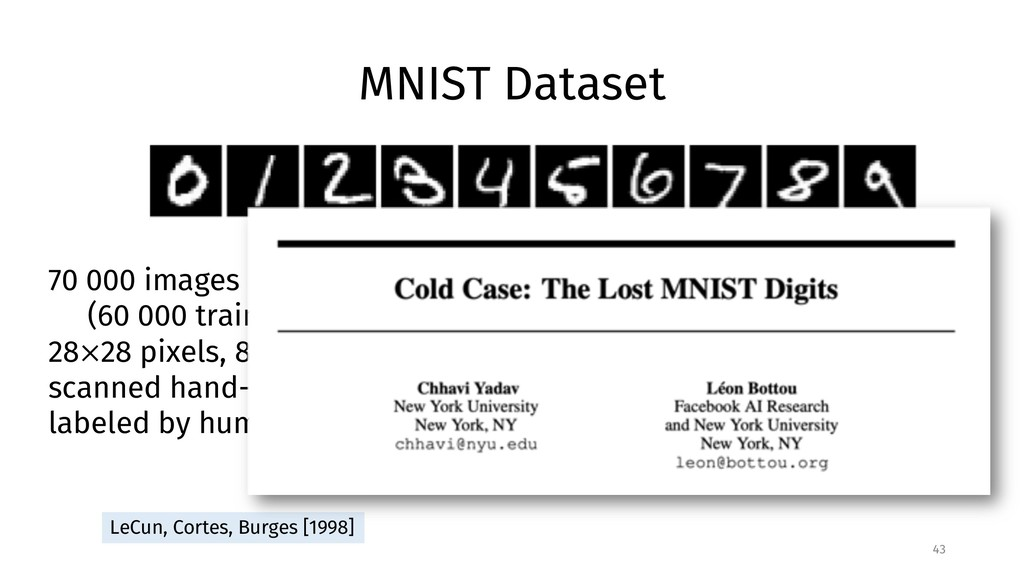 MNIST Dataset 43 2 8 7 6 8 6 5 9 70 000 images ...