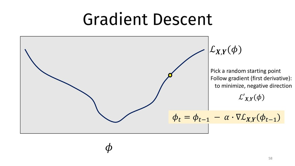 ! Gradient Descent 58 ℒ#,% (!) Pick a random st...