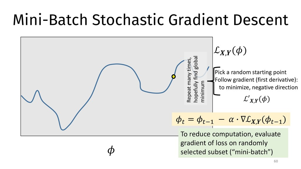 ! Mini-Batch Stochastic Gradient Descent 60 ℒ#,...
