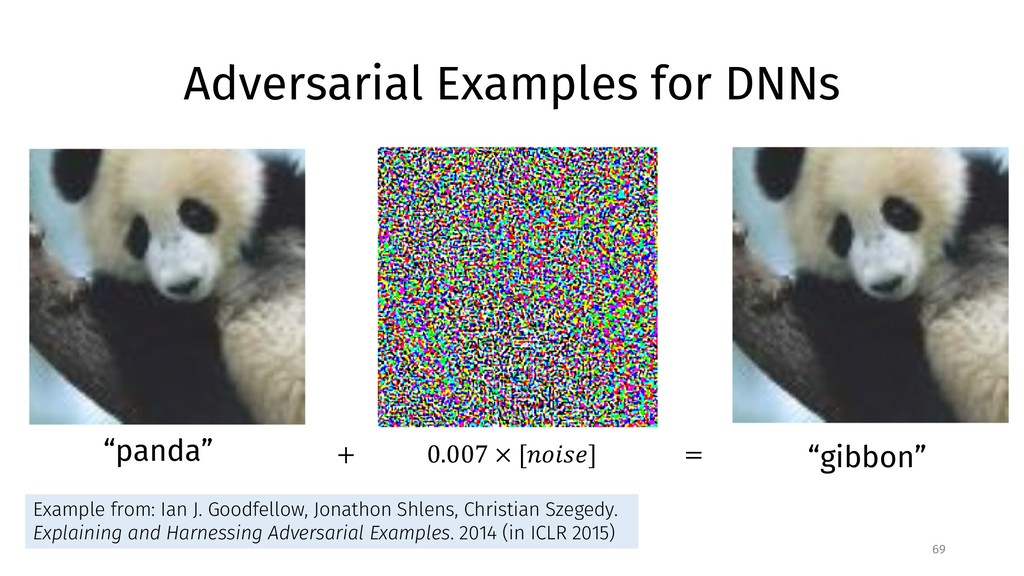 Adversarial Examples for DNNs 69 0.007 × [&'()*...