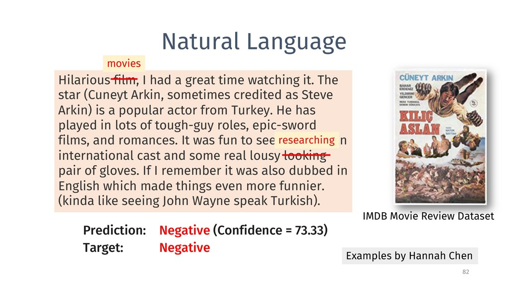 Natural Language 82 Examples by Hannah Chen Pre...