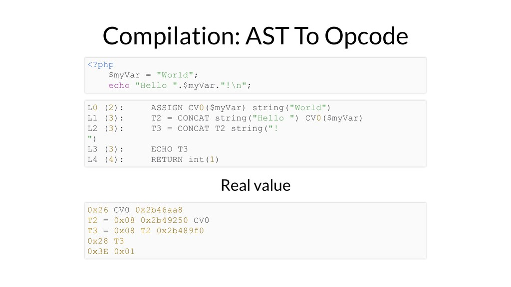 Compilation: AST To Opcode Real value <?php $my...