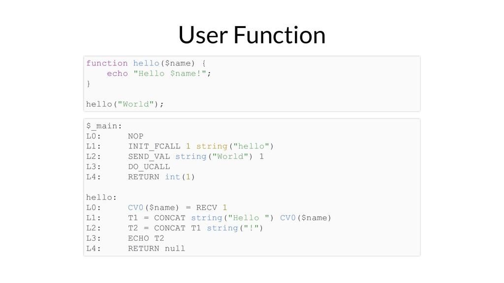 "User Function function hello($name) { echo ""Hel..."