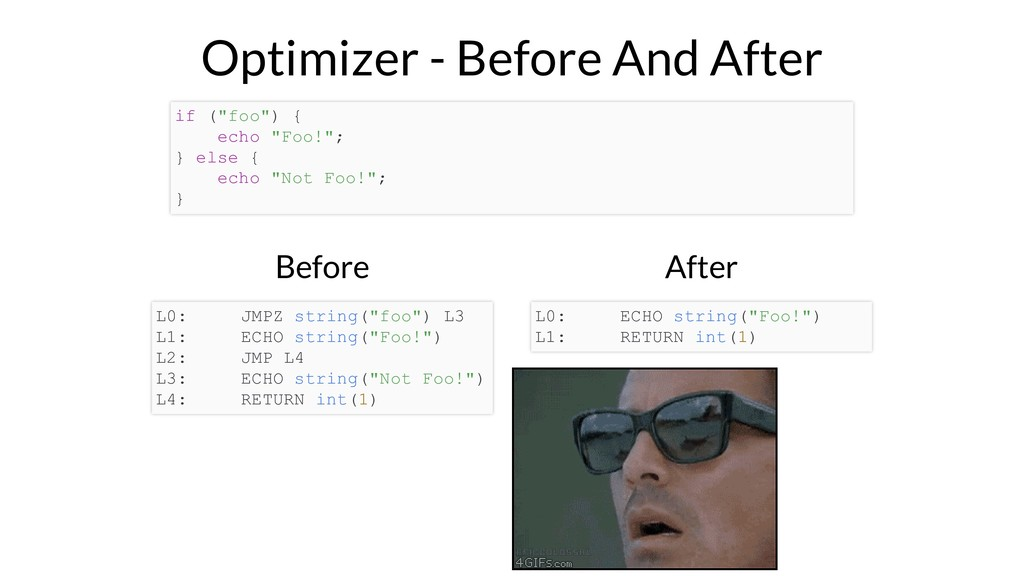 "Optimizer - Before And After Before After if (""..."