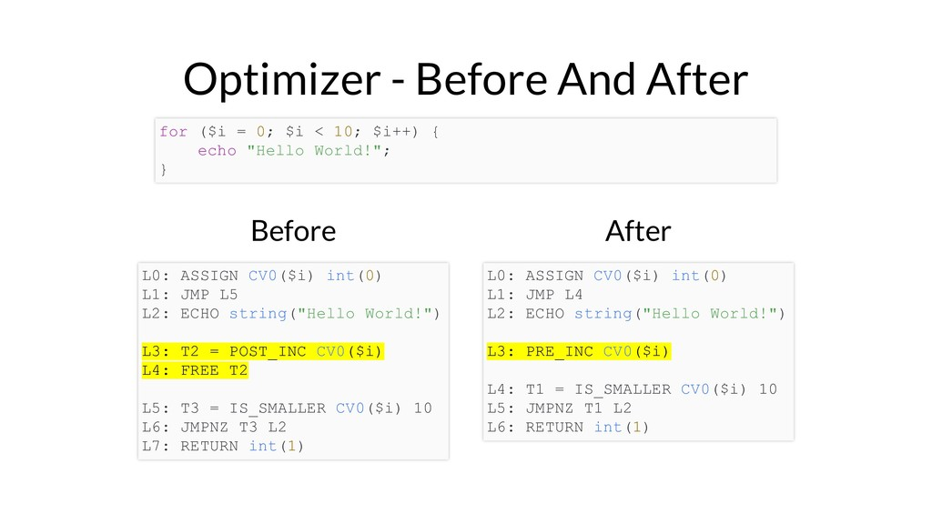 Optimizer - Before And After Before After for (...