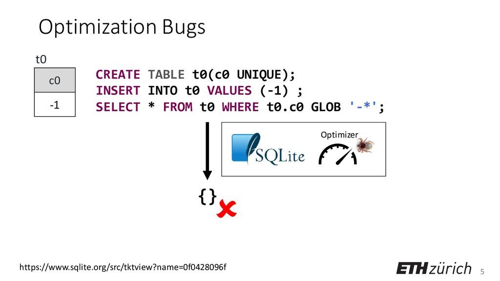 5 Optimization Bugs CREATE TABLE t0(c0 UNIQUE);...