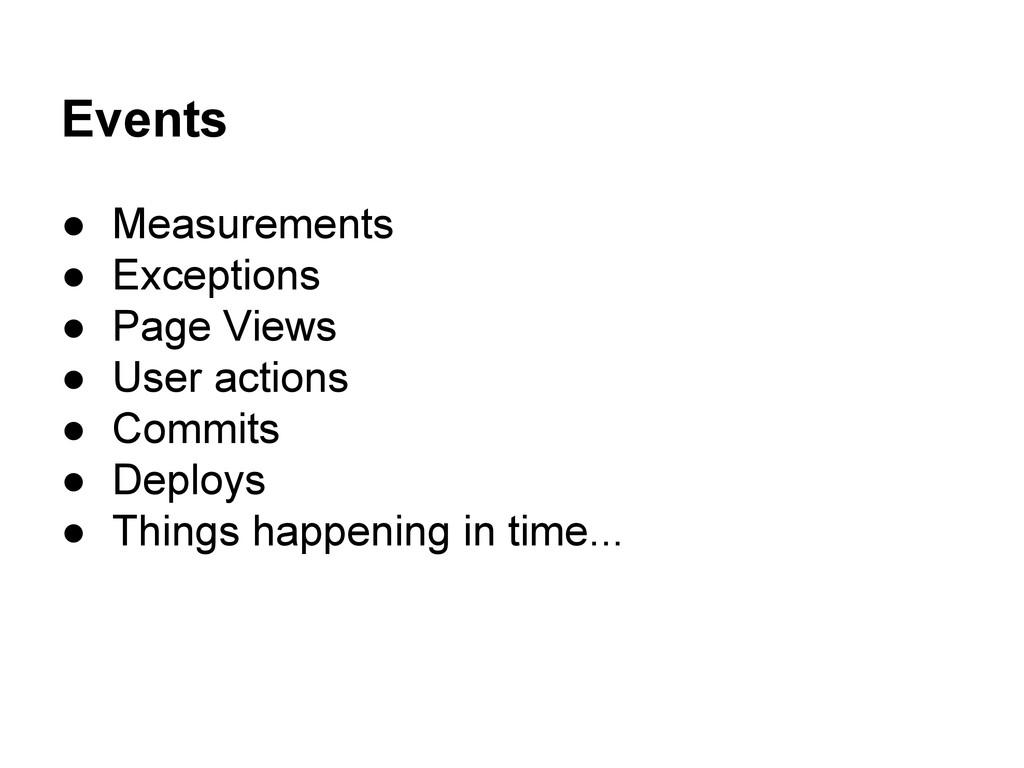 Events ● Measurements ● Exceptions ● Page Views...