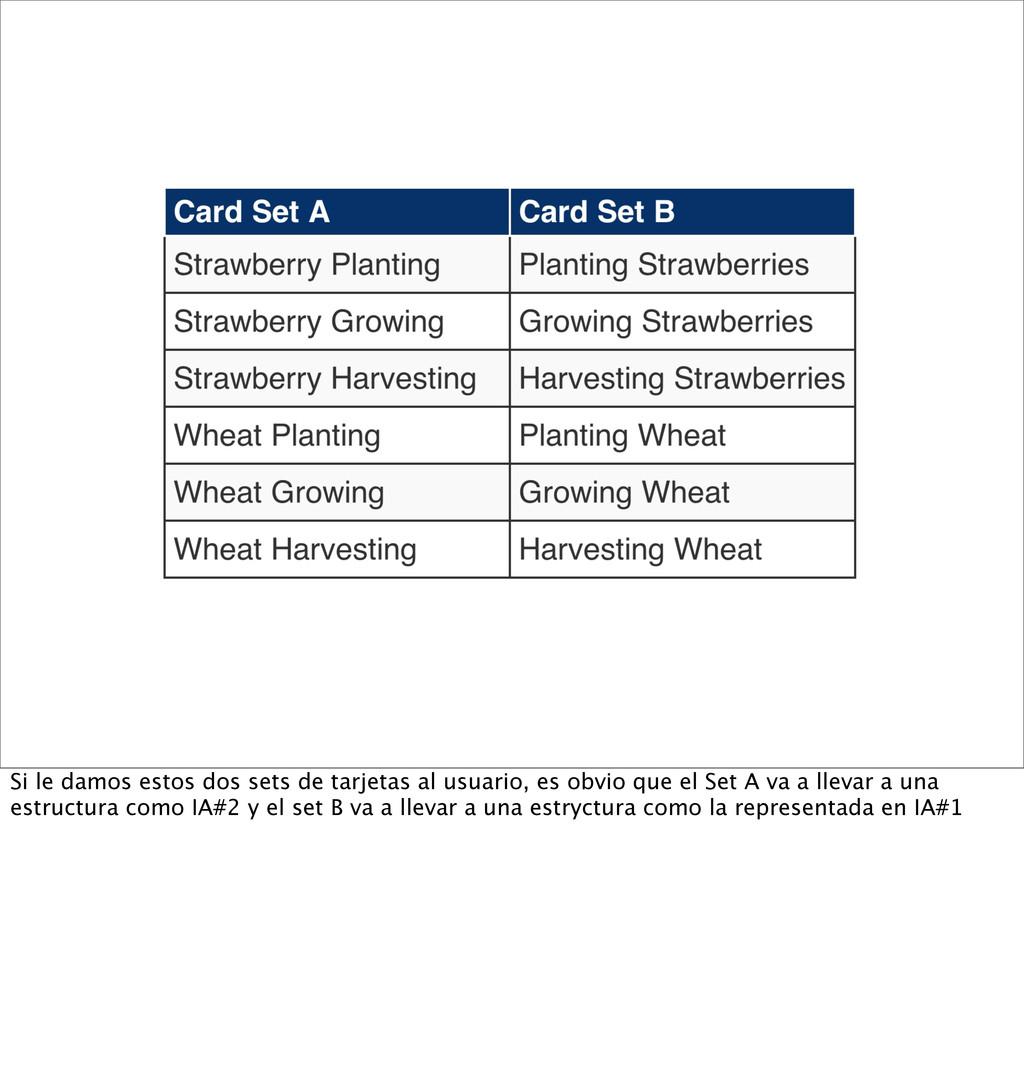 Si le damos estos dos sets de tarjetas al usuar...