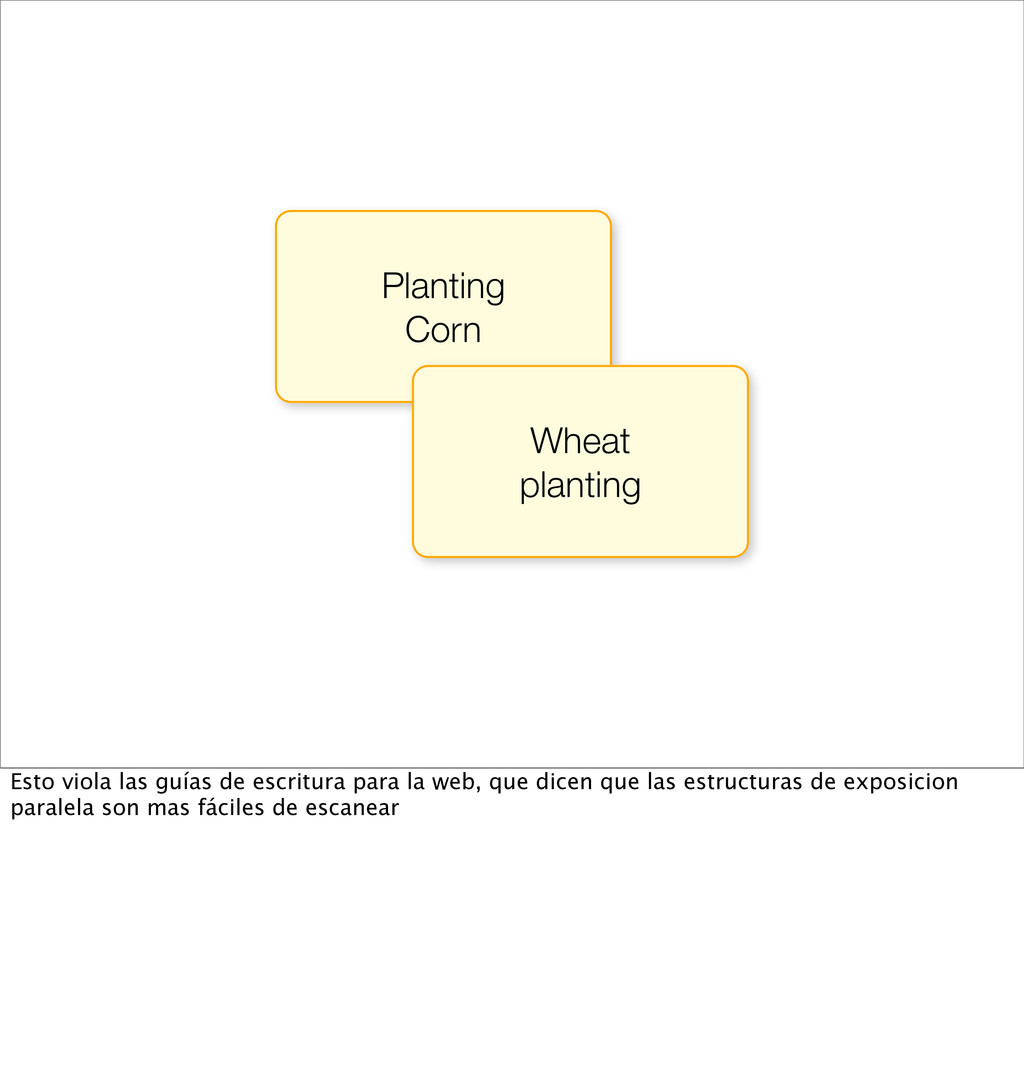 Planting Corn Wheat planting Esto viola las guí...