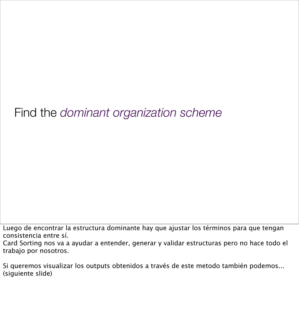 Find the dominant organization scheme Luego de ...