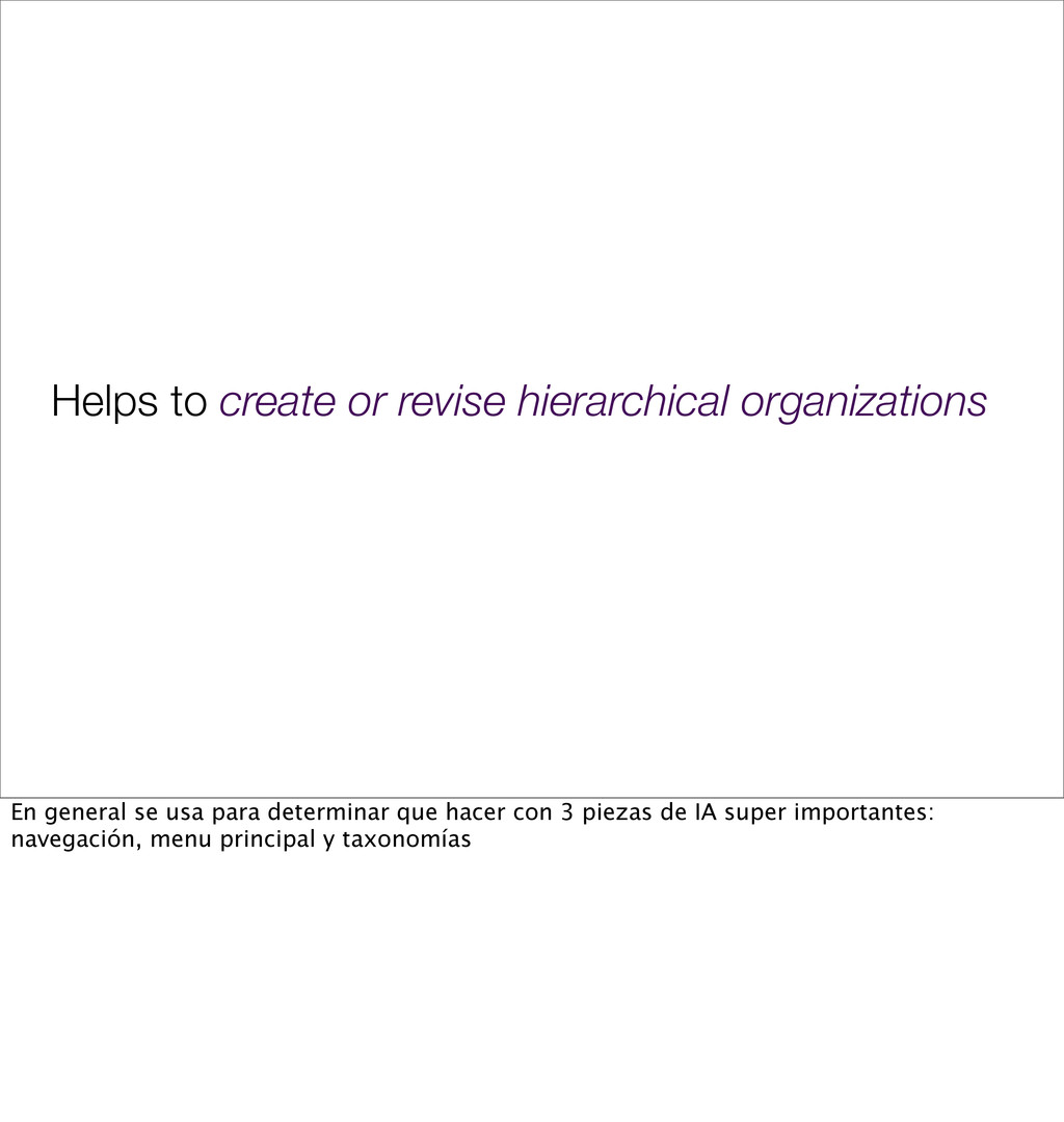 Helps to create or revise hierarchical organiza...