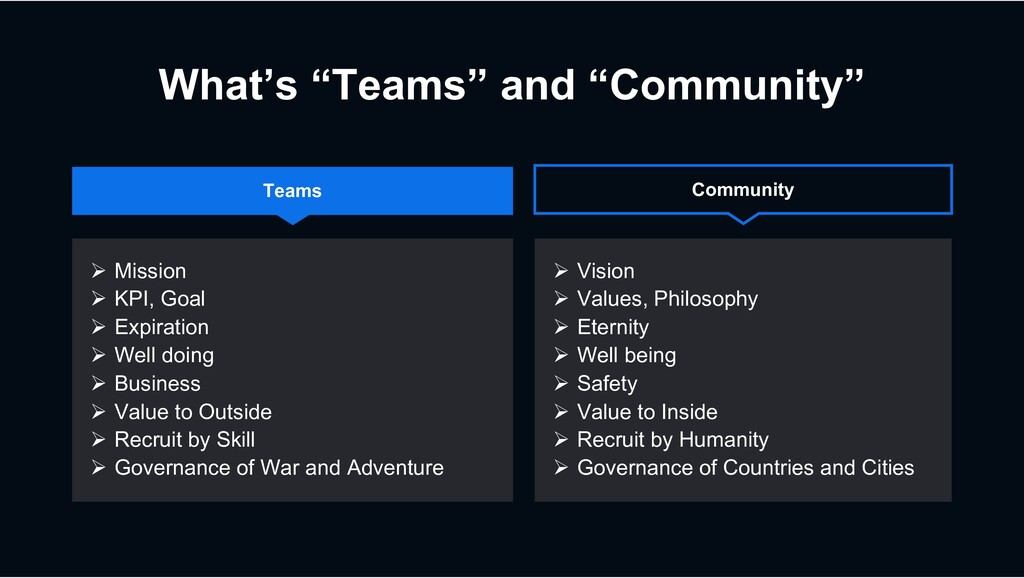 "What's ""Teams"" and ""Community"" Ø Mission Ø KPI,..."