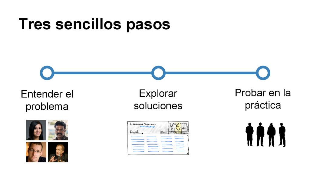 Tres sencillos pasos Entender el problema Explo...