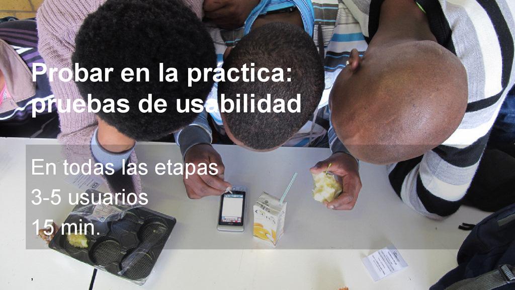 Probar en la práctica: pruebas de usabilidad En...