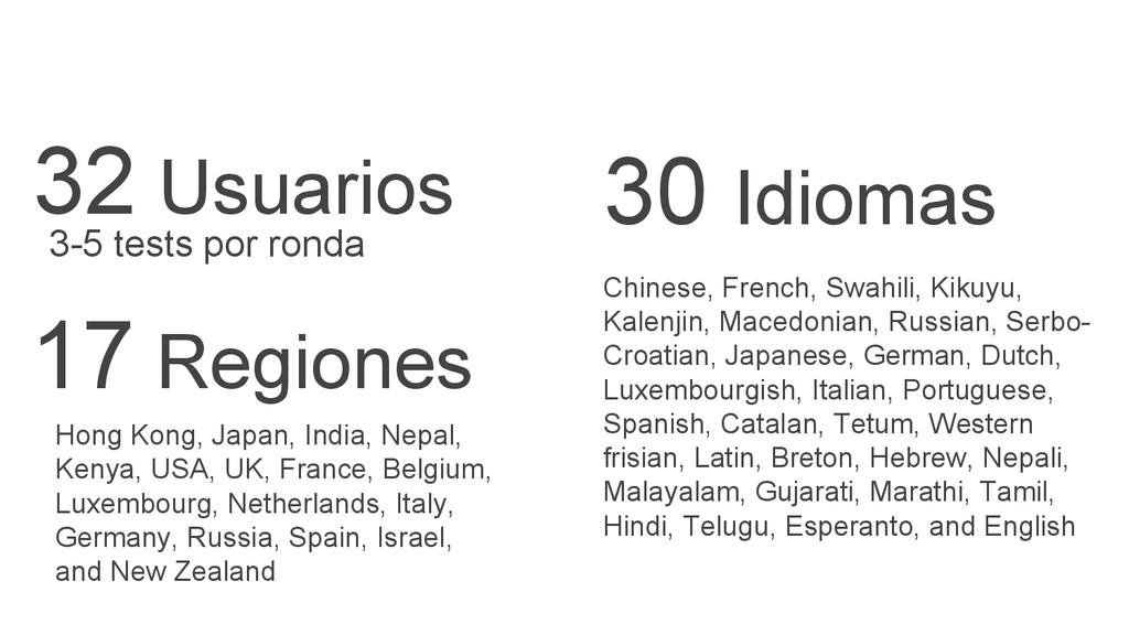 32 Usuarios 30 Idiomas 17 Regiones Chinese, Fre...