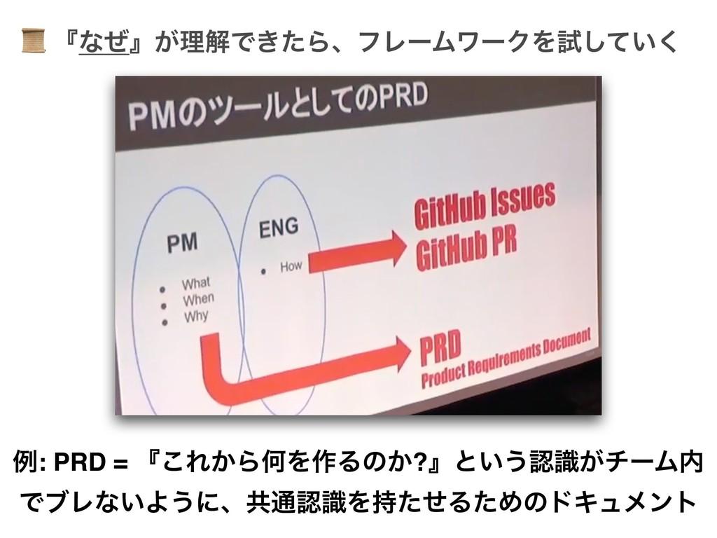 ྫ: PRD = ʰ͜Ε͔ΒԿΛ࡞Δͷ͔?ʱͱ͍͏͕ࣝνʔϜ ͰϒϨͳ͍Α͏ʹɺڞ௨ࣝΛ...