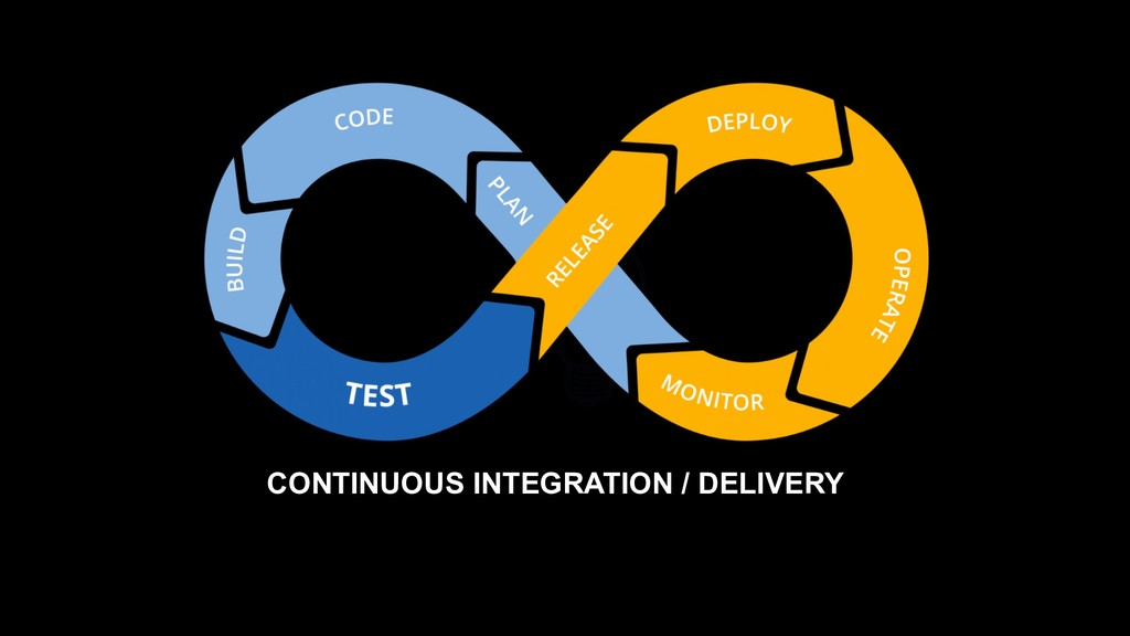 CONTINUOUS INTEGRATION / DELIVERY