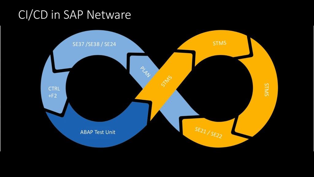 CI/CD in SAP Netware SE37 /SE38 / SE24 CTRL +F2...