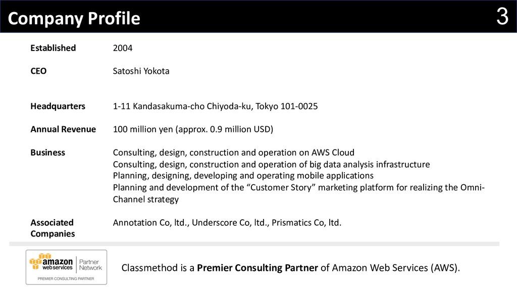 3 Company Profile Established CEO Headquarters ...