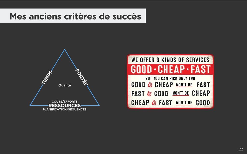 22 Mes anciens critères de succès TEMPS COÛTS/E...