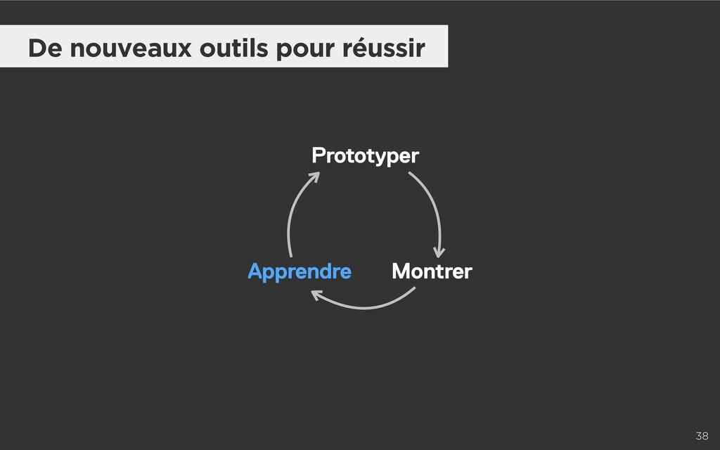 38 Prototyper Montrer Apprendre De nouveaux out...