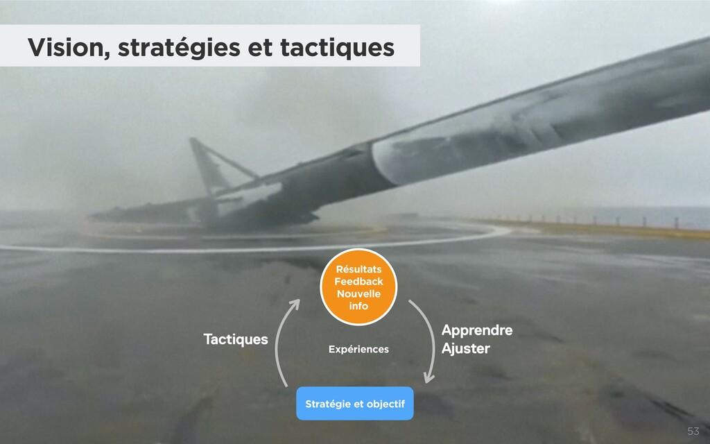 @madmac 53 Vision, stratégies et tactiques Expé...