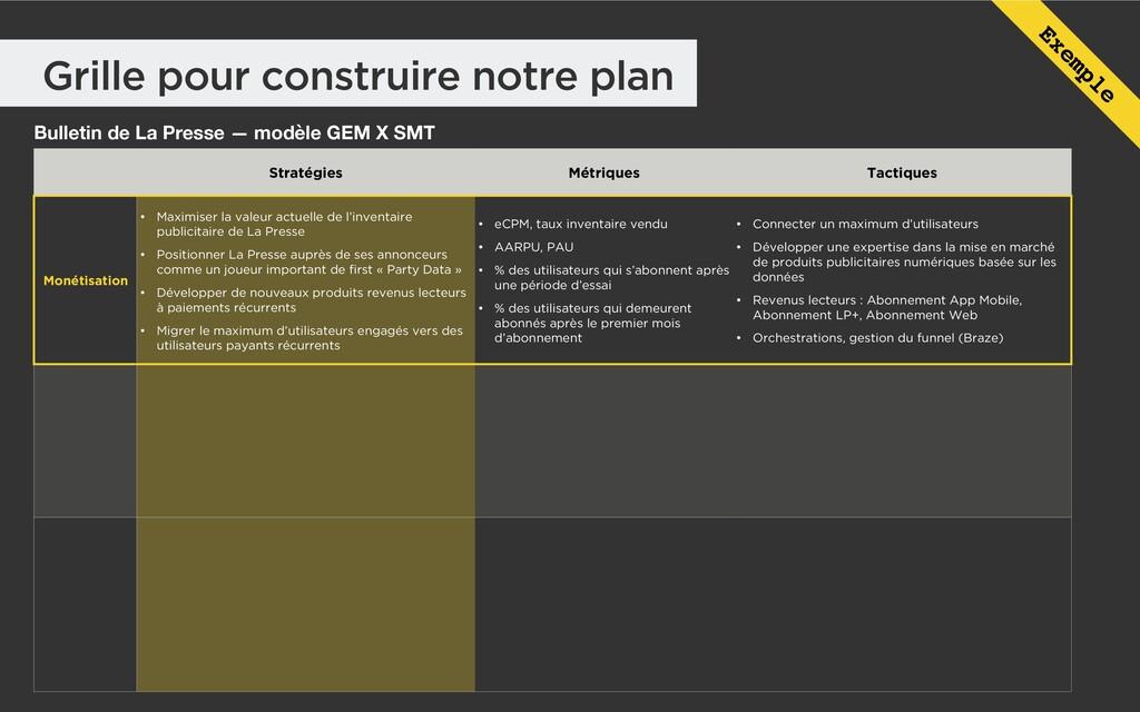 Bulletin de La Presse — modèle GEM X SMT Straté...