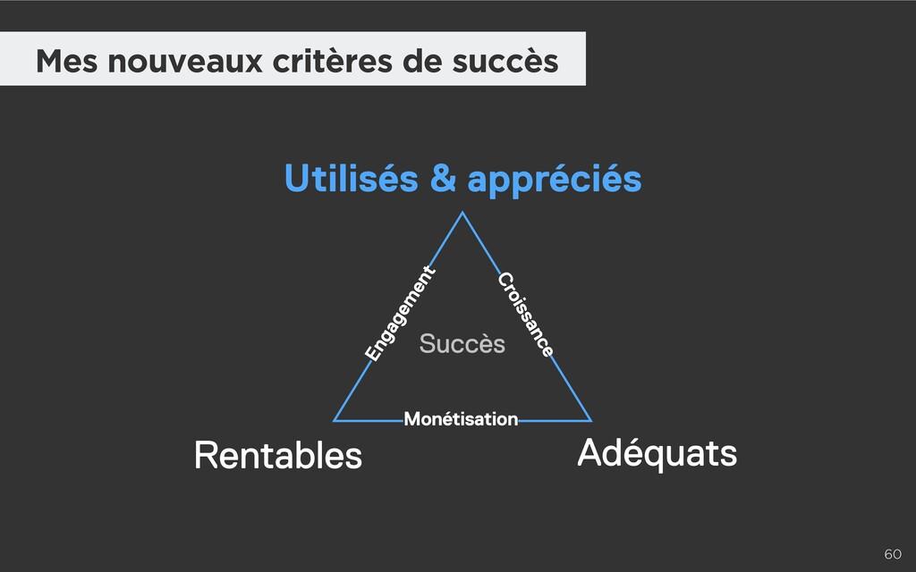 60 Mes nouveaux critères de succès Utilisés & a...