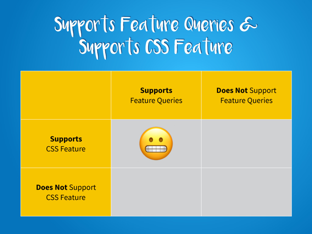 Supports Feature Queries & Supports CSS Feature...