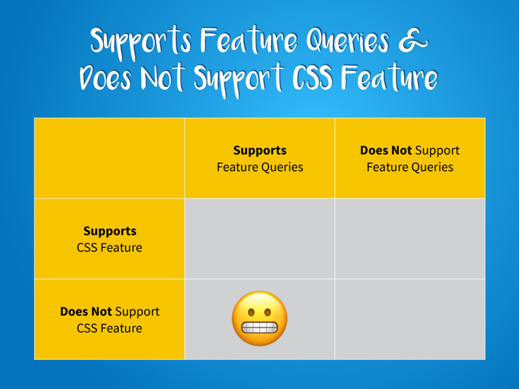 Supports Feature Queries & Does Not Support CSS...
