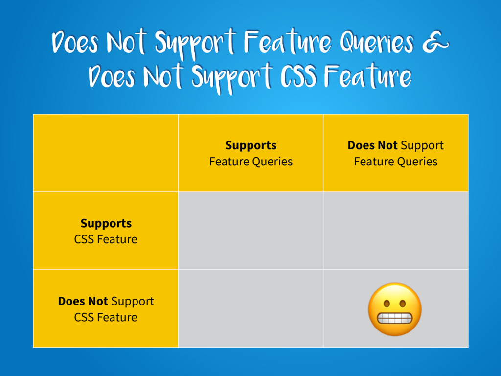 Does Not Support Feature Queries & Does Not Sup...