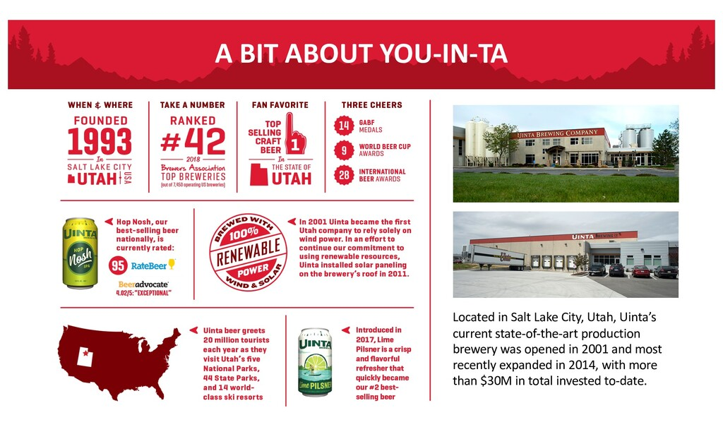 A BIT ABOUT YOU-IN-TA Located in Salt Lake City...