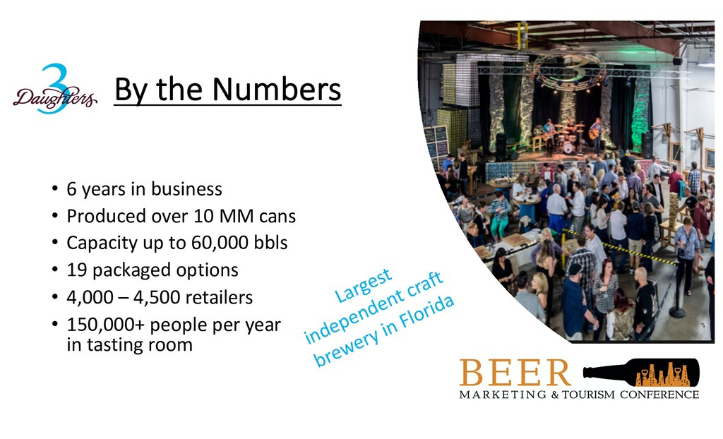 By the Numbers • 6 years in business • Produced...