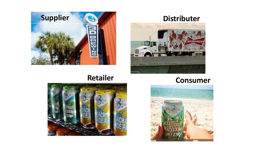 Distributer Retailer Supplier Consumer