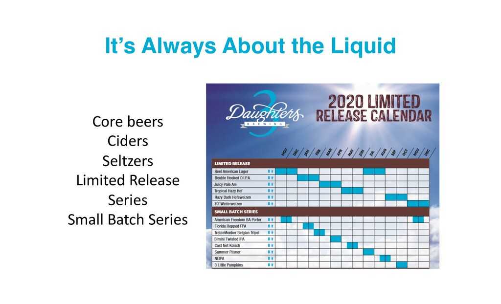 It's Always About the Liquid Core beers Ciders ...