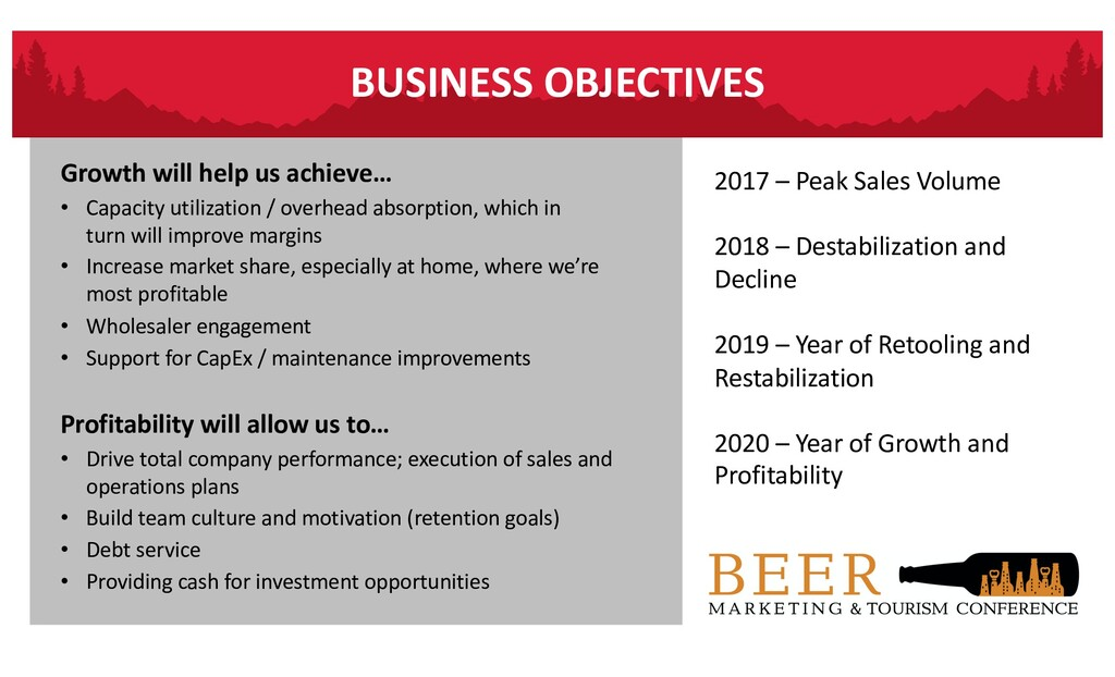 BUSINESS OBJECTIVES Growth will help us achieve...