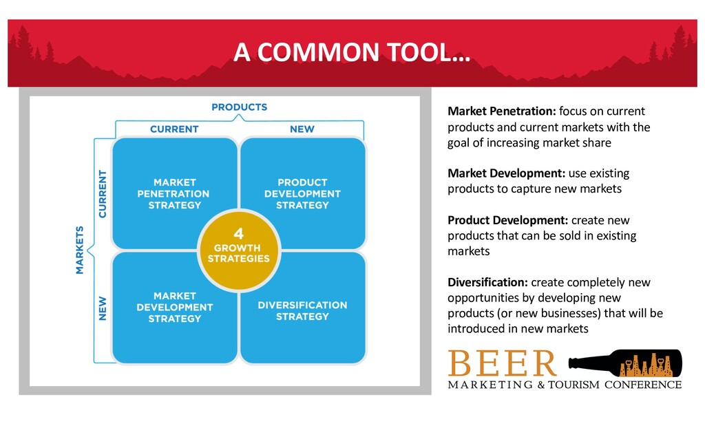 Market Penetration: focus on current products a...