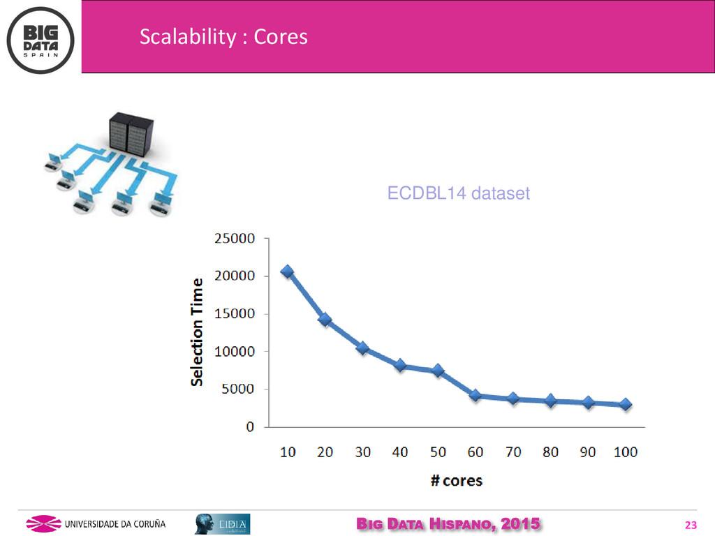 BIG DATA HISPANO, 2015 23 Scalability : Cores E...